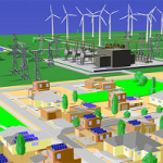 microgrid graphic