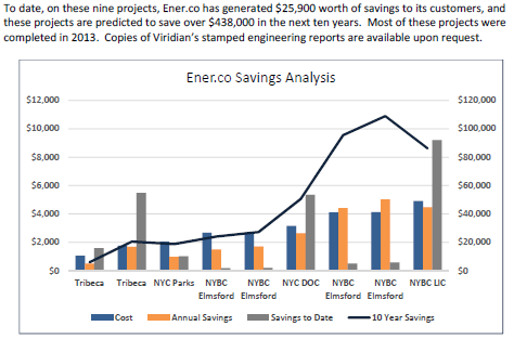 ener.co graphic