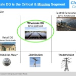 Microgrids 101: A Non-geek Definition of Microgrid