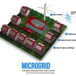 Software Helps Attract $150 Million for Microgrid Developer