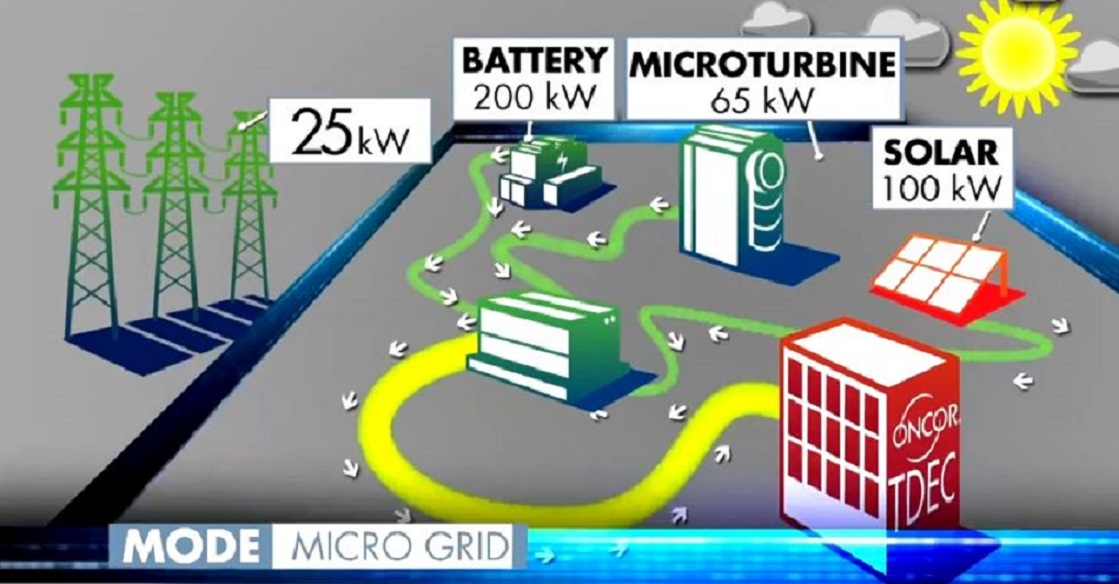 Rumor Is True Oncor Unveils First Of A Kind Microgrid