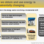 Energy Shift – Microgrid Networks are the Future of the Power Sector
