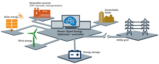 Microgrid_Infographic_OL