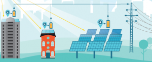 advanced microgrid solutions