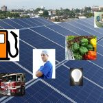 Who Uses Microgrids and Why?