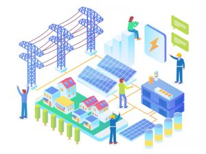 utility microgrids