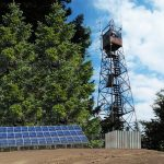 green microgrids