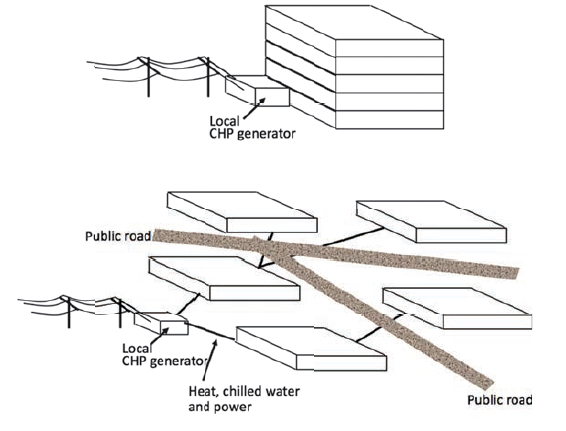 microgrids for resilience