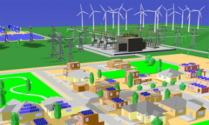 type of microgrid