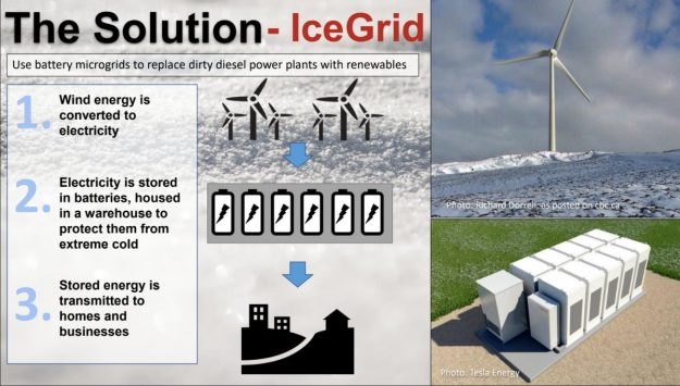 microgrid concept