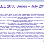 IEEE Approves Second of Two Industry Standards for Microgrid Controllers