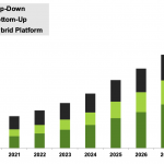 Market Leaders Point the Way as the Microgrid Controls Market Advances