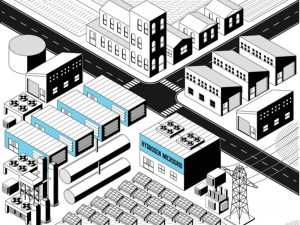 multiproperty microgrids